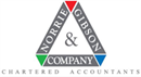NORRIE GIBSON & CO LIMITED
